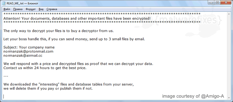 Image of Normanzak Ransomware