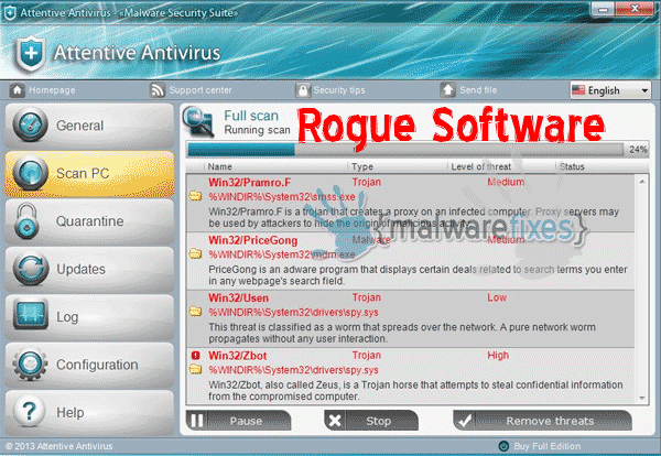 attentive-antivirus-malware