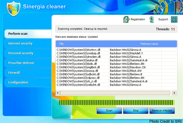 Sinergia Cleaner