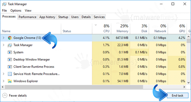Task Manager - Windows Support Alert